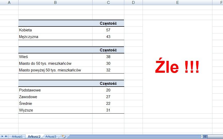 Kodowanie ankiet - przykład 3